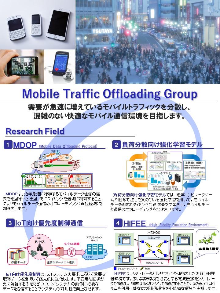 20151105_MobileTrafficOffloadingGroup